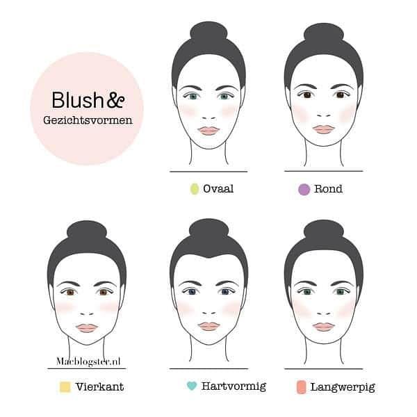Ongekend Make-up aanbrengen Archives - Mac blogster NI-39